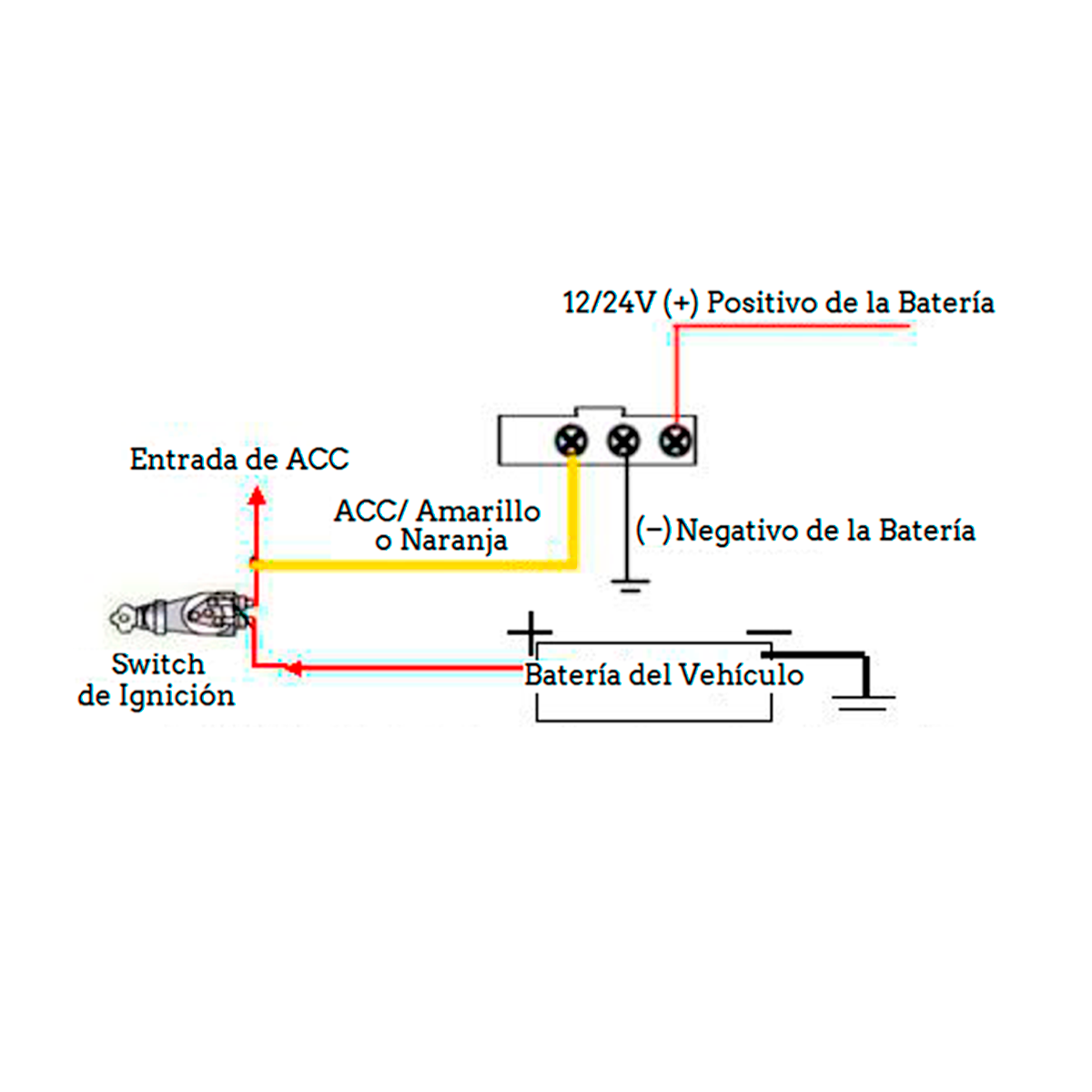 GPS Tracker - Localizador XT, rastreo satelital